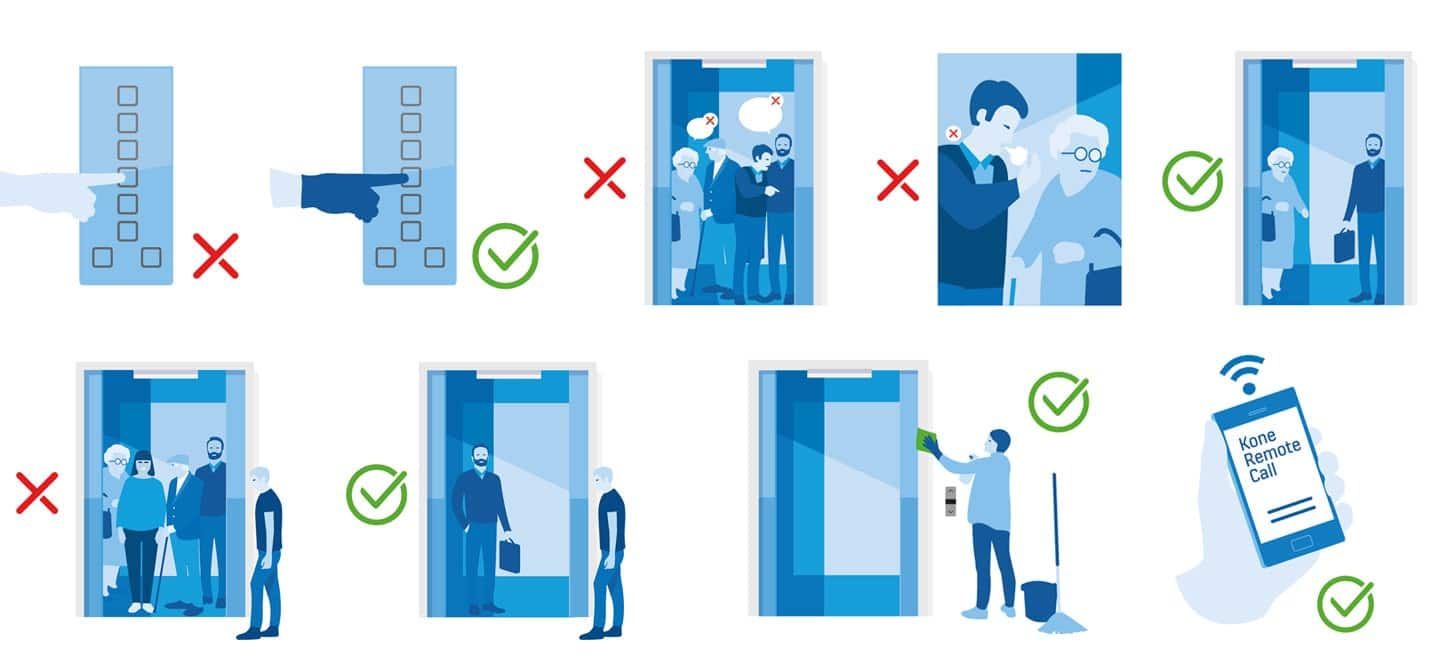 Elevator etiquette for staying healthy